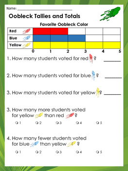 Dr. Seuss Bartholomew and the Oobleck Worksheets and Writing Prompts