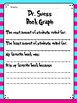 Seuss Week Book Graph