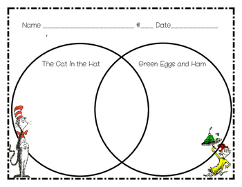 Dr. Seuss Cat and the Hat and Green Eggs and Ham Graphic Organizers