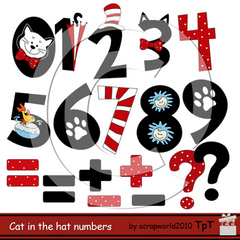 The Cat funny Numbers Clipart