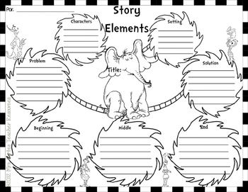 Read Across America- Elements of a Story