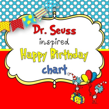 Dr. Seuss Inspired Birthday Chart