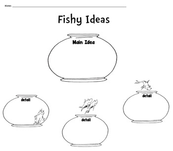 Seuss Main Idea/Detail Graphic Organizer
