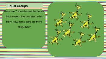 Dr Seuss Multiplication Strategies Powerpoint