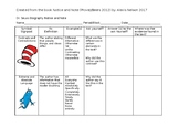 Dr. Seuss Notice And Note Nonfiction Graphic Organizer