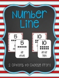Dr. Seuss Number Line Posters
