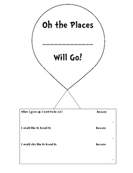 graphic relating to Oh the Places You'll Go Balloon Printable Template called Oh The Locations Youll Shift Things to do Worksheets TpT