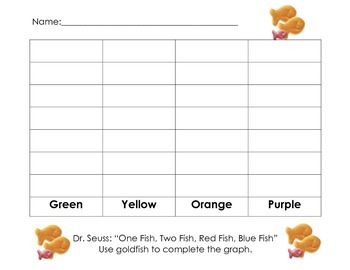 Dr. Seuss One Fish, Two Fish Graphing