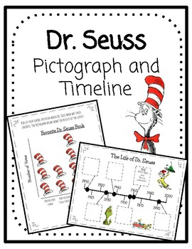 Dr. Seuss Pictograph and Timeline