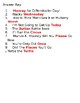 Dr. Seuss Spelling List