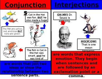 Dr. Seuss Themed Parts of Speech