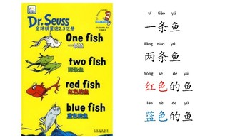 Dr. Seuss book titles in Chinese