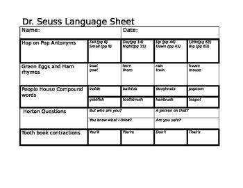 Dr. Seuss language center