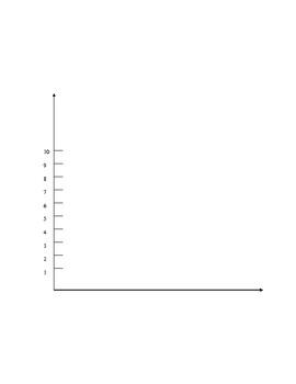Dr. Seuss Survey and Bar Graph