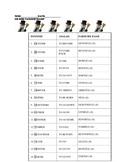 DrMrsVandertramp verbs with etre