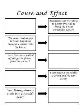Dracula Cause and Effect