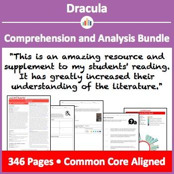 Dracula – Comprehension and Analysis Bundle