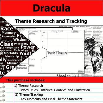 Dracula - Theme Tracking Notes Etymology & Context Research