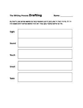 Drafting with Sense Words- Exploring Word Choice
