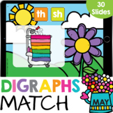 Drag and Drop Digraphs: CH, WH, SH, TH Phonics Reading Goo