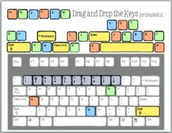 Drag and Drop the Keys for Grades K-2: A Technology Curriculum Resource