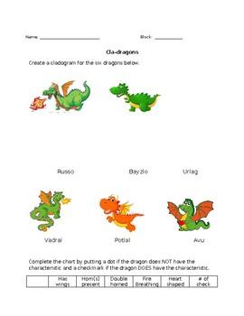 Dragon Cladistics