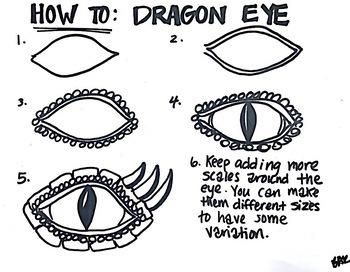 Dragon Eye Art Worksheets & Teaching Resources | TpT