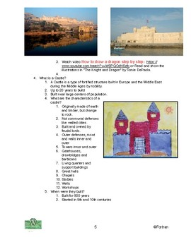 Dragon and Castle Landscape Visual Art Lesson for 2nd to 6th Grades