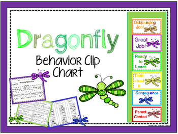 Dragonfly Behavior Clip Chart