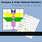 Compare and Order Rational Numbers Color Mystery Pattern