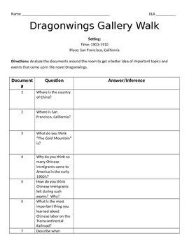 Dragonwings Gallery Walk (6th Grade Module)