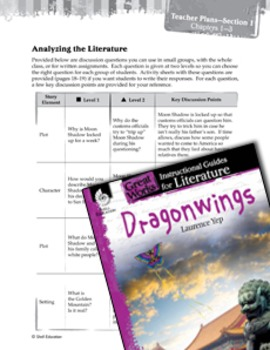 Dragonwings Leveled Comprehension Questions