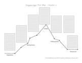 Dragonwings Plot Map:  Chapter 4