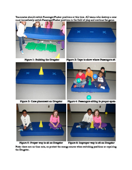 Dragster Blaster Game for PE using Mats to reinforce teamwork,defense & throwing