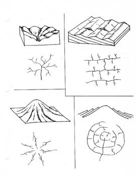 Drainage Patterns (Stream trellis Dendritic)