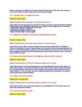 Drama 12 Week Lesson plans