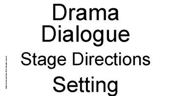Drama Academic Word Wall