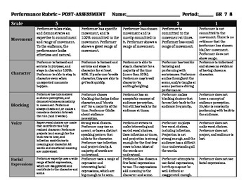 Drama // Acting Performance Rubric // Performance Assessment