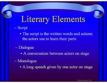 Drama Activities for Primary:  Game, PowerPoint of Terms,