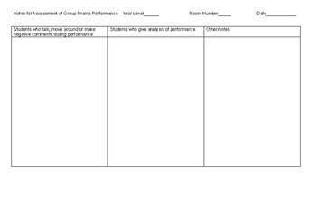 Drama Assessment Rubric - Year 5 - 7