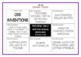 Drama Cards : ODD INVENTIONS with suggested drama activities