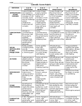 Drama Comedic Scene Performance Rubric