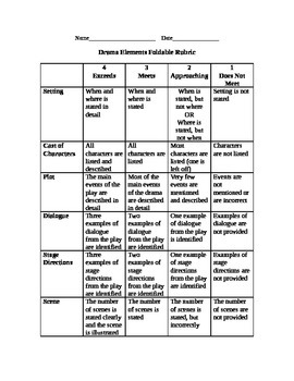 drama elements foldable rubric by christina chapman tpt. Black Bedroom Furniture Sets. Home Design Ideas