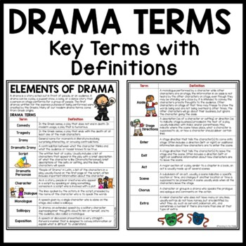 Drama Elements, Introduction to Drama, terms, questions, example