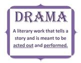 Drama Elements Printable Posters