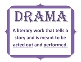 Drama Elements Printable Posters