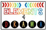 Drama Elements Vocabulary Flip Book (with Color)
