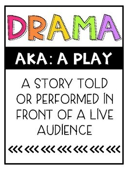 the vocabulary of drama Cinema vocabulary: here is some vocabulary to describe different types of film and some people connected with the cinema  a drama: a film about human.