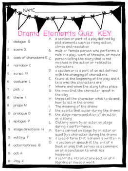 Drama Elements Vocabulary Quiz & Notes