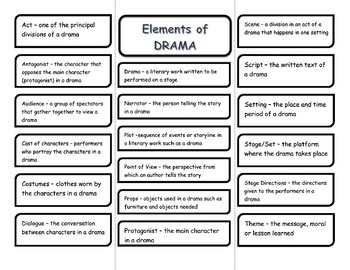 Drama Foldable with Definitions